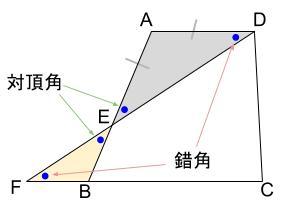 中学数学・高校受験chu-su- 証明 二等辺三角形である 図1-3