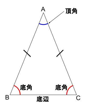 中学数学・高校受験chu-su- 図形 二等辺三角形 図1