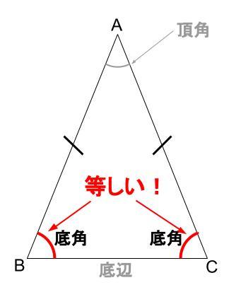中学数学・高校受験chu-su- 図形 二等辺三角形 図2
