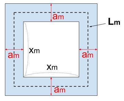 中学数学・高校受験chu-su- 中3 式による説明 正方形と中央の道 図2-1