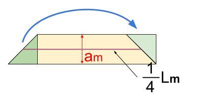 中学数学・高校受験chu-su- 中3 式による説明 正方形と中央の道 台形分割 図2-3