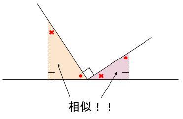 中学数学・高校受験chu-su- 証明 直角三角形 2-2-3