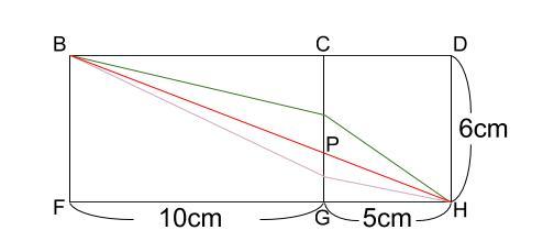 中学数学・高校受験chu-su- 糸の巻き付け 三平方の定理 図3