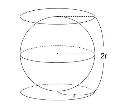 中学数学・高校受験chu-su- 球 図3