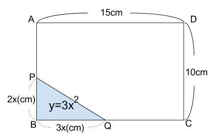 中学数学・高校受験chu-su- 2乗に比例 動点 1-2