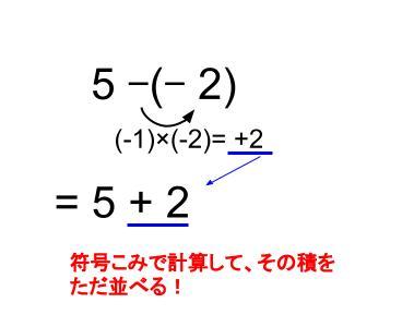 中学数学・高校受験chu-su- 分配法則 図2-4