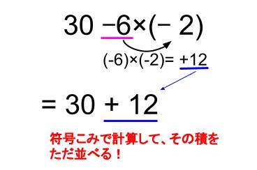 中学数学・高校受験chu-su- 分配法則 図2-5