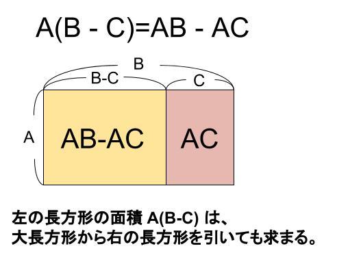 中学数学・高校受験chu-su- 分配法則 図2