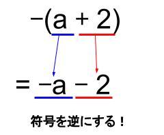 中学数学・高校受験chu-su- 分配法則 図7