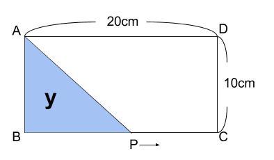 中学数学・高校受験chu-su- 比例 動点 図1