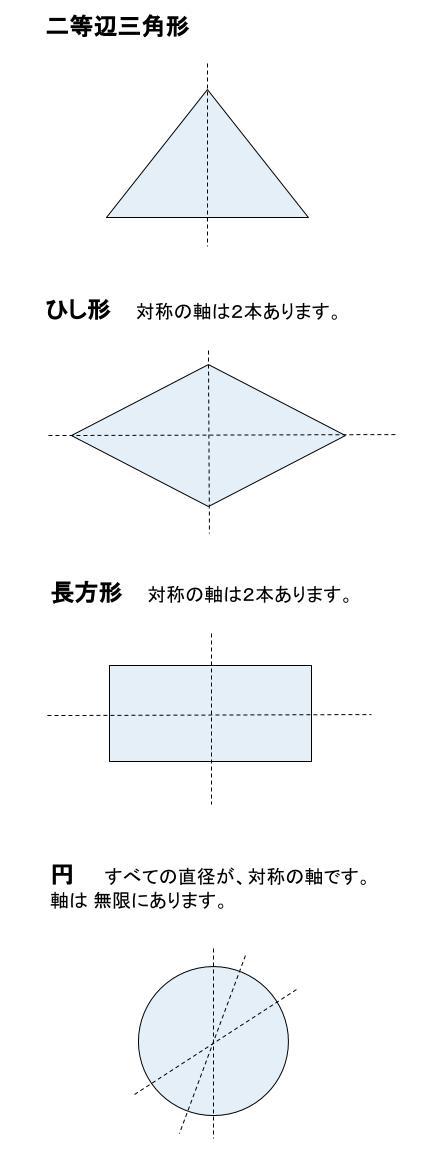 中学数学・高校受験chu-su- 線対称 図4