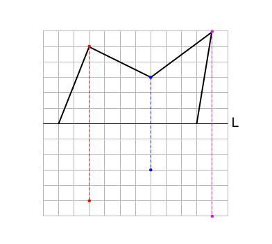中学数学・高校受験chu-su- 線対称 図6