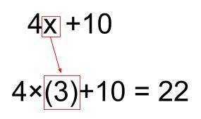 中学数学・高校受験chu-su- 式の値 図1