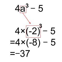 中学数学・高校受験chu-su- 式の値 図2