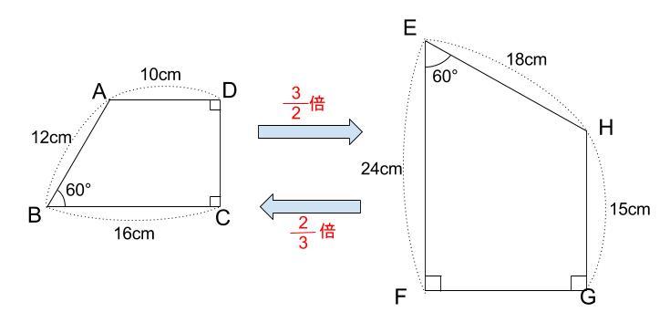 中学数学・高校受験chu-su- 相似の導入 図1