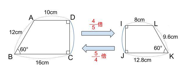 中学数学・高校受験chu-su- 相似の導入 図2