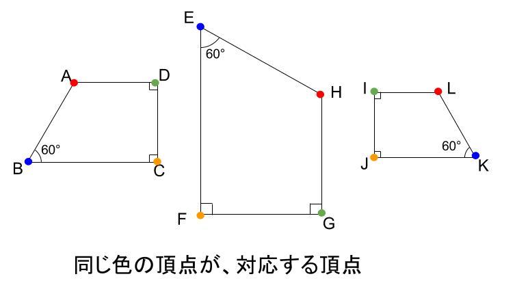 中学数学・高校受験chu-su- 相似の導入 図3