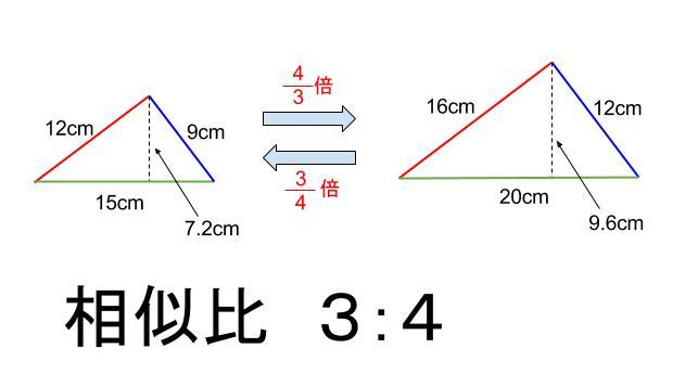 中学数学・高校受験chu-su- 相似の導入 図4