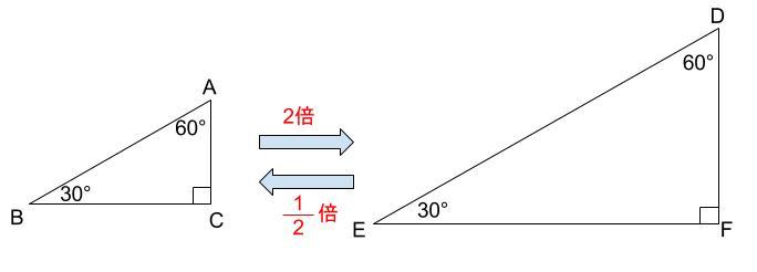中学数学・高校受験chu-su- 相似の導入 図5