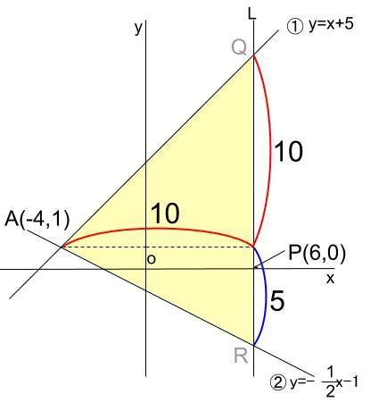 中学数学・高校受験chu-su- 一次関数と三角形の面積 図5