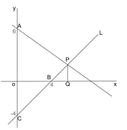 中学数学・高校受験chu-su- 1次関数 東京 図1