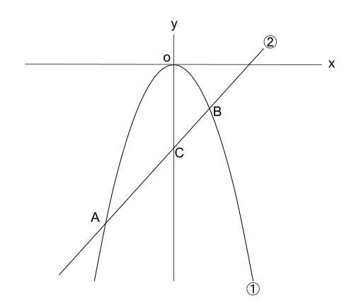 中学数学・高校受験chu-su- 2乗に比例 三角形を分割 図1