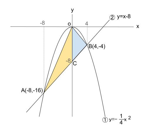 中学数学・高校受験chu-su- 2乗に比例 三角形を分割 図2