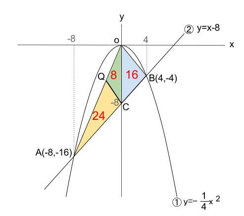 中学数学・高校受験chu-su- 2乗に比例 三角形を分割 図3
