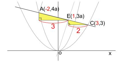 中学数学・高校受験chu-su- 2乗に比例 5行四辺形 難問 図4