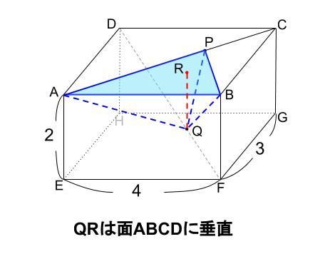 中学数学・高校受験chu-su- 直方体の総合問題 図3
