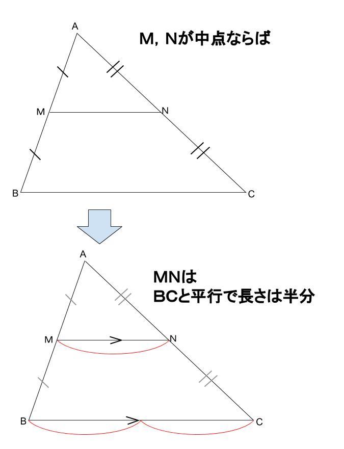 中学数学・高校受験chu-su- 中点連結定理 図1-1
