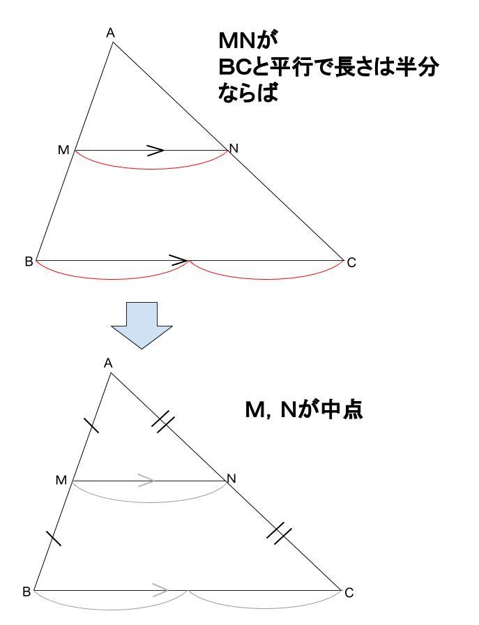 中学数学・高校受験chu-su- 中点連結定理 図1-2