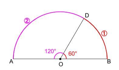 中学数学・高校受験chu-su- 円の総合問題・30度の利用 図5