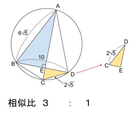 中学数学・高校受験chu-su- 円の入試問題 図4