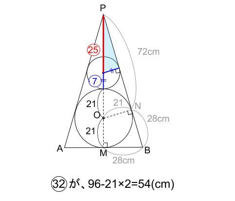 中学数学・高校受験chu-su- 円錐と内接球 追加 図3