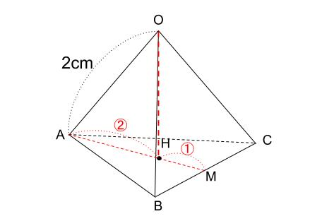 中学数学・高校受験chu-su- 正四面体の体積 図6