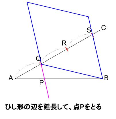 中学数学・高校受験chu-su- 線分の3等分 図6