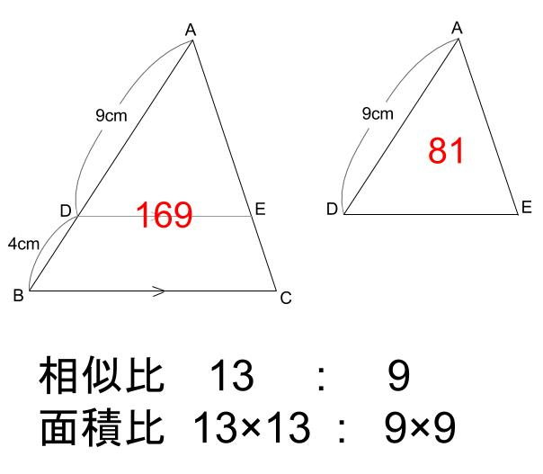 中学数学・高校受験chu-su- 相似な図形の面積比 図3