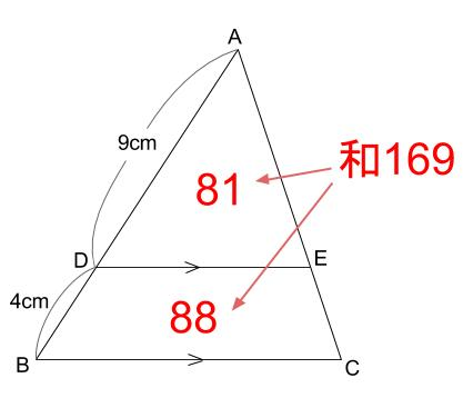 中学数学・高校受験chu-su- 相似な図形の面積比 図4