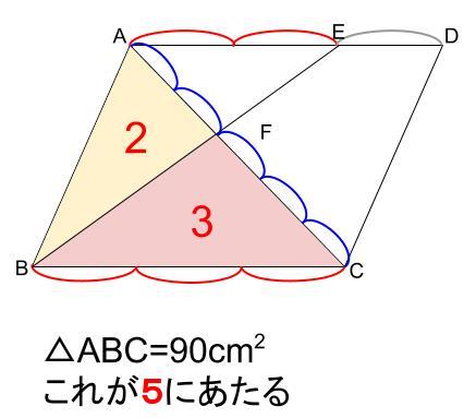 中学数学・高校受験chu-su- 相似な図形の面積比 図7