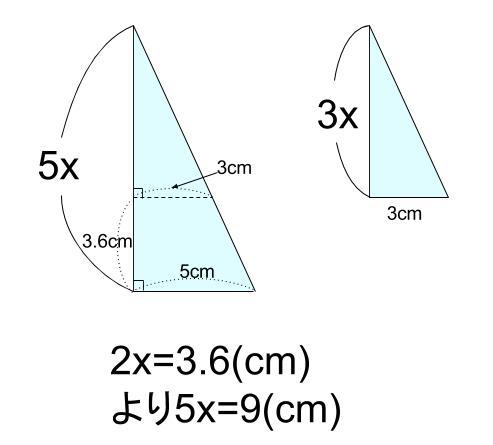 中学数学・高校受験chu-su- 相似な図形の体積比 図5