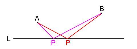 中学数学・高校受験chu-su-作図 折れ線の最短距離 図2