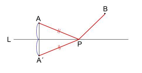 中学数学・高校受験chu-su-作図 折れ線3最短距離 図2