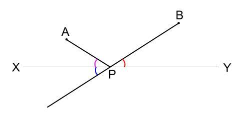 中学数学・高校受験chu-su-作図 2角等しい 図3