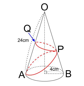 中学数学・高校受験chu-su- 円表面に糸を巻く 2周 その1