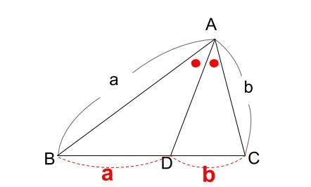 中学数学・高校受験chu-su- 角の2等分と線分の比1