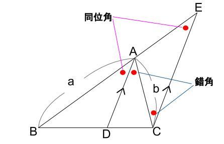 中学数学・高校受験chu-su- 角の2等分と線分の比3