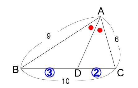 中学数学・高校受験chu-su- 角の2等分と線分の比 7