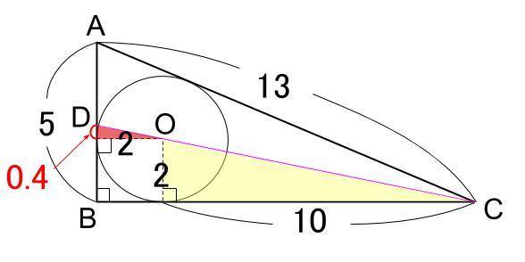 中学数学・高校受験chu-su- 内接円と角2等分 その2