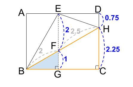 中学数学・高校受験chu-su- 内部底辺の利用011